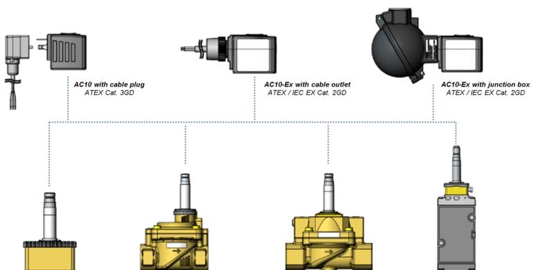 Modularity AC10 Solenoid Valves